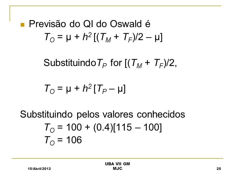 Previsão do QI do Oswald é TO = µ + h2 [(TM + TF)/2 – µ]
